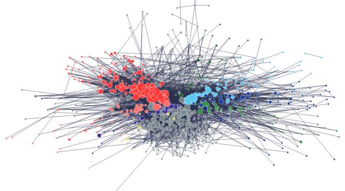 Unionens undersökning av blogginlägg 2007-2012